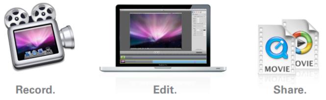 Create Amazing Screencasts on Your Mac